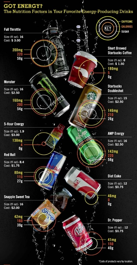 caffeine in beverages