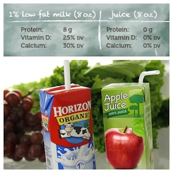 milk-juice comparison